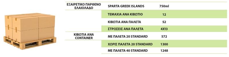 Sparta Greek Islands palets